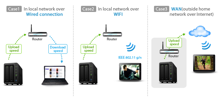 ds video android tv download