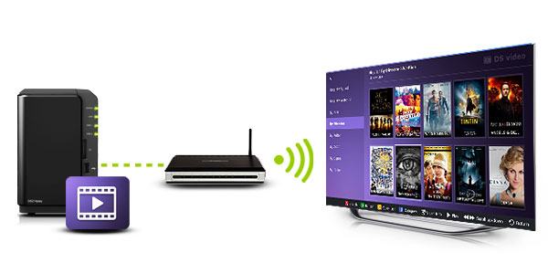 What should I know about DS video for Samsung Smart TV