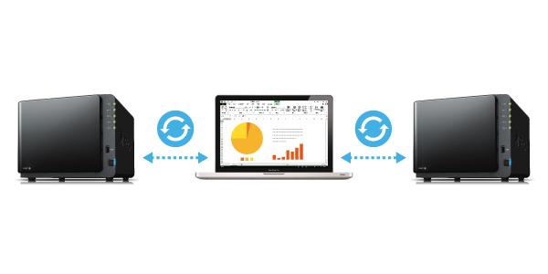 DiskStation Manager - Knowledge Base | Synology Inc.