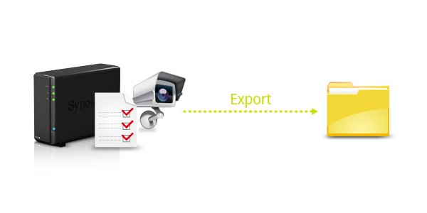 How to export IP camera configuration on Surveillance