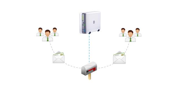 Продам Webmailer, высокий инбокс, быстро и эффективно! - Куплю