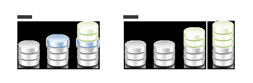 RAID: SHR1 und SHR2