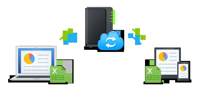 https://www.synology.com/helpfile/help/DSM/6.1/dsm/images/BuildCloud/1x/cloud_sync_files/02_1_build_your_private_cloud_CloudStation.png