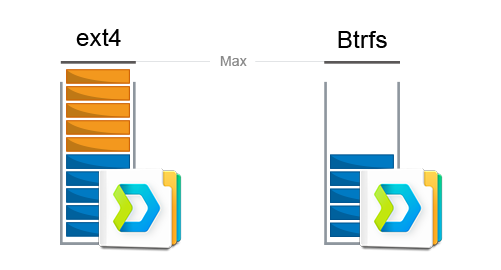 How Btrfs protects your company's data   Synology Inc