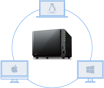 os systems