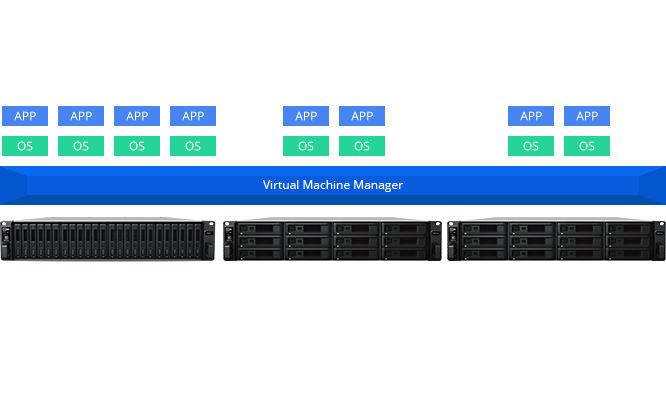Virtual Machine Manager | Synology Inc