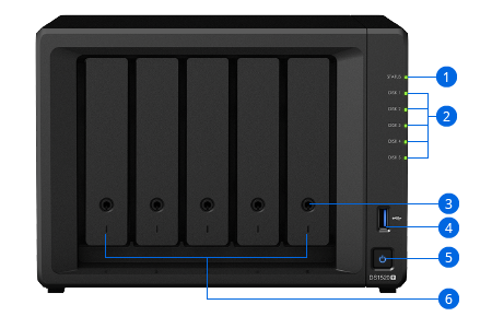 Synology NAS DS1520+