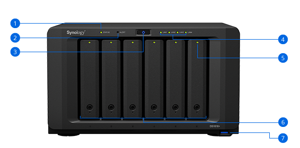 Synology NAS DS1618+