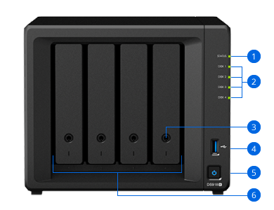 Synology NAS DS918+ Hardware
