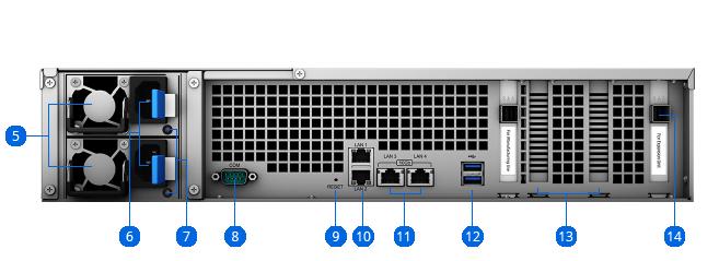 Synology NAS FS6400