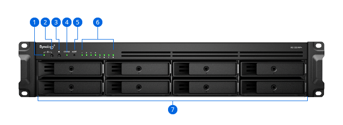 NAS Synology RS1221RP+
