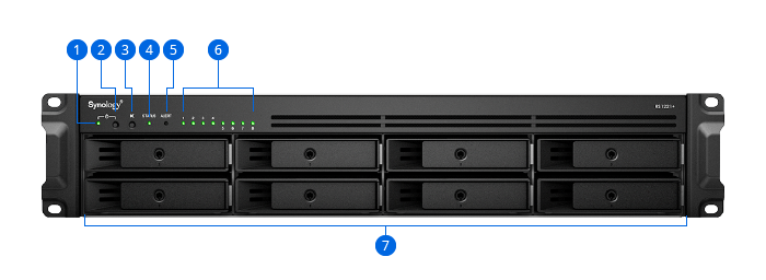 Synology NAS RackStation RS1221+