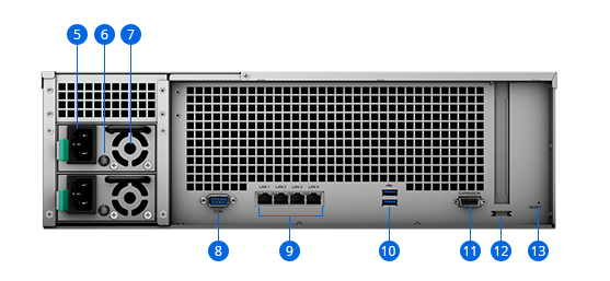 Synology NAS RS2818RP+