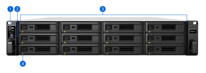 Synology RackStation RS3621xs+
