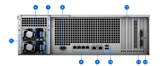 Synology RackStation RS4021xs+