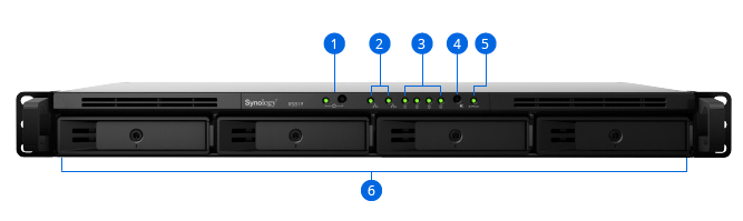 Synology NAS RS819
