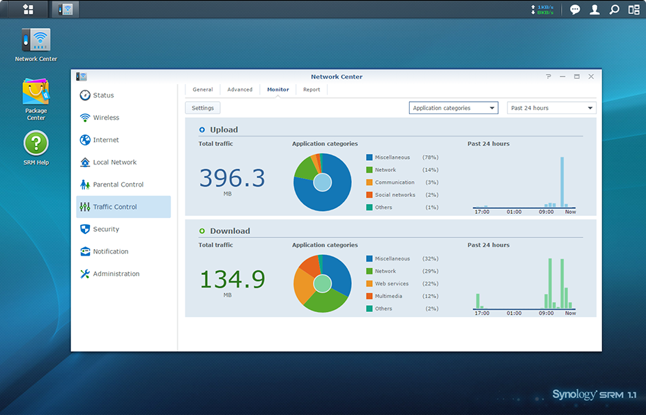 Synology RT1900ac Router Driver (2019)