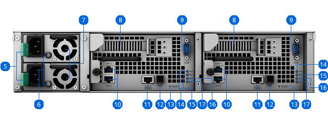 Synology FS3200D
