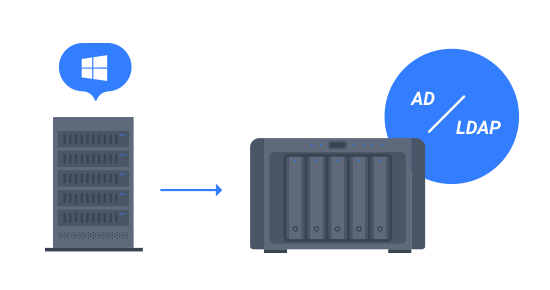 Business File Server | Synology Inc