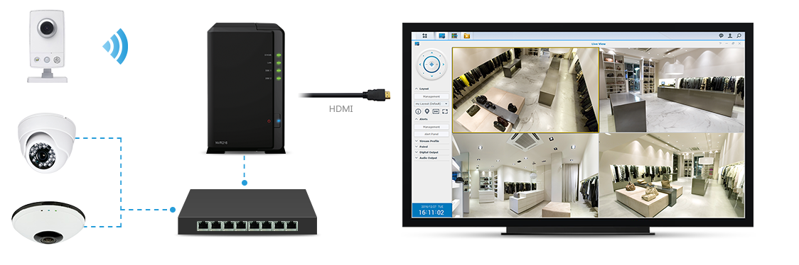Surveillance solution for small businesses | Synology Inc